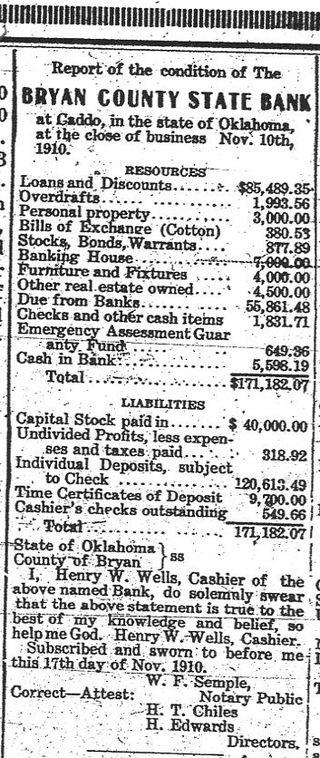 Bank1910